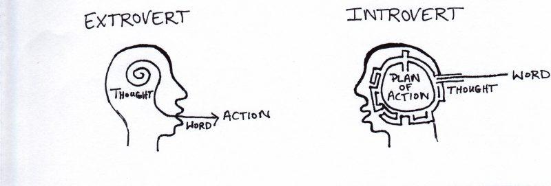 Introvert 2